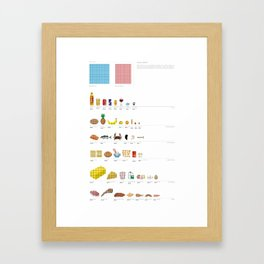 Fancy a Byte?: Food Pixel-Art Infographic Framed Art Print