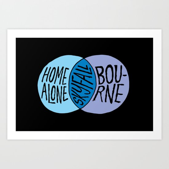 Home Abourne Art Print