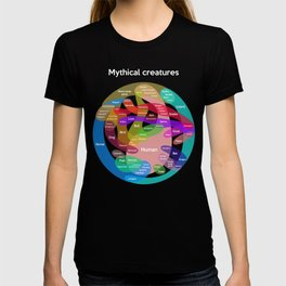 Epic Mythical Creatures Chart T-shirt