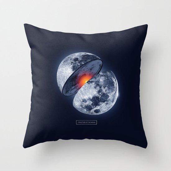 Moon Throw Pillow