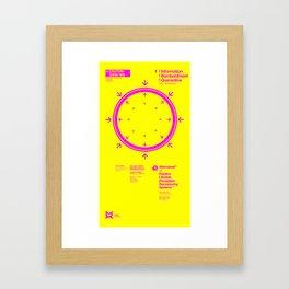 Information Bombardment Quarantine Framed Art Print