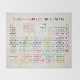periodic table of elements Throw Blanket