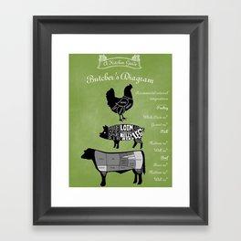Butcher Diagram Farmhouse Decor - Green Framed Art Print