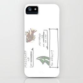 epicBATTLE iPhone Case