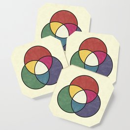 Matthew Luckiesh: The Additive Method of Mixing Colors (1921), vintage re-make Coaster
