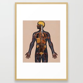 Homo Machina | The map Framed Art Print