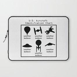 Funny U.S. Aircraft Identification Chart Laptop Sleeve