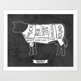 Black and White, Beef Chart Art Print, Rustic Meat Chart Poster, Beef Chart Print, Kitchen Art, Cooking Chart Art Print, Meat Cuts Cow, Beef Meat Chart Art Print