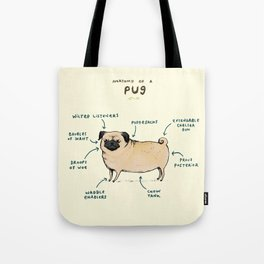 Anatomy of a Pug Tote Bag