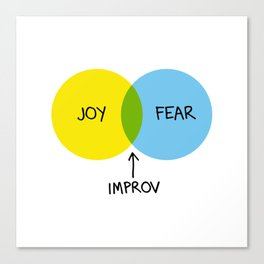 The Venn of Improv (Yellow/Blue) Canvas Print