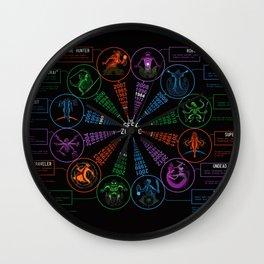 Geek Zodiac Wall Clock