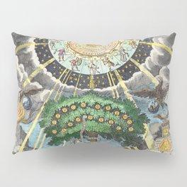 Alchemy Pillow Sham