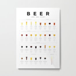 Beer chart - Lagers Metal Print