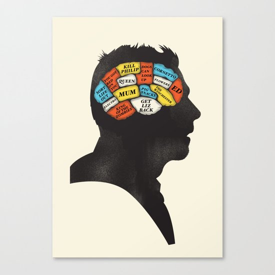 Shaun Phrenology Canvas Print