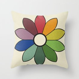 James Ward's Chromatic Circle (no background) Throw Pillow