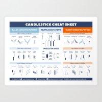 Japanese Candlesticks Cheat Sheet Art Print