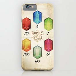 Legend of Zelda - The Rupees of Hyrule Kingdom Guide iPhone Case