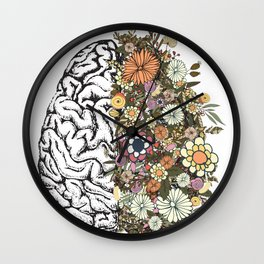 Anatomy Brain Wall Clock