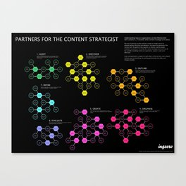 Partners for the content strategist Canvas Print