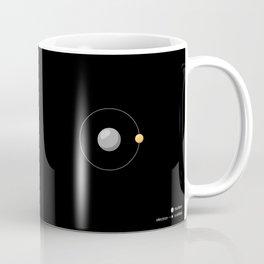 Hydrogen Atomic Model Coffee Mug