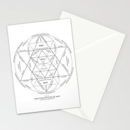 Plan Of Constitution Of Man Stationery Cards