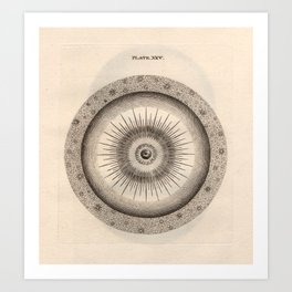 """Art from Thomas Wright's """"An Original Theory or New Hypothesis of the Universe,"""" 1750 Art Print"""