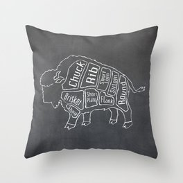 Buffalo Butcher Diagram (Meat Chart) Throw Pillow