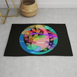 Epic Mythical Creatures Chart Rug