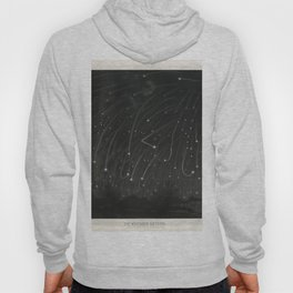 The Trouvelot Astronomical Drawings (1881) - The November Meteors, 1868The November meteors. As obse Hoody