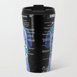 INSIDE invert Travel Mug