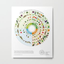 New Jersey Seasonal Local Food Calendar Metal Print