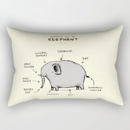Anatomy of an Elephant Rectangular Pillow