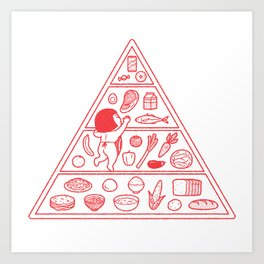Food Pyramid Art Print