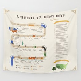 American History Poster Timeline Wall Tapestry