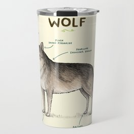 Anatomy of a Wolf Travel Mug