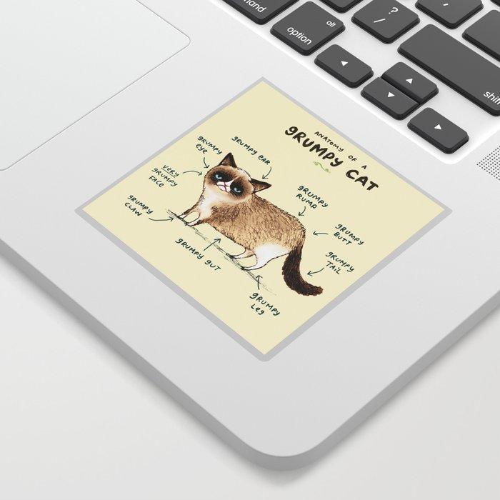 Anatomy of a Grumpy Kitty Sticker
