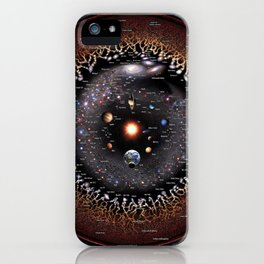 Observable Universe Logarithmic Illustration (Annotated 2019 Version!) iPhone Case
