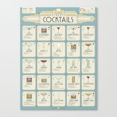 Art Deco Cocktail Recipe Poster Canvas Print