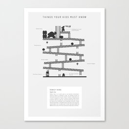 Things Your Kids Must Know: Arcade Canvas Print