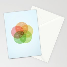 Ice Cube - It Was A Good Day Venn Diagram Stationery Cards