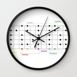 Guitar Modes and Scales Wall Clock