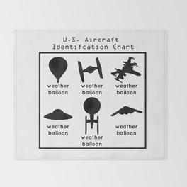 Funny U.S. Aircraft Identification Chart Throw Blanket