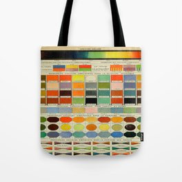 Colors Vintage Scientific Illustration French Language Encyclopedia Lithographs Educational Diagrams Tote Bag