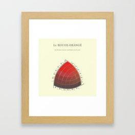 Le Rouge-Orangé (ses diverses nuances combinées avec le noir) Remake Framed Art Print