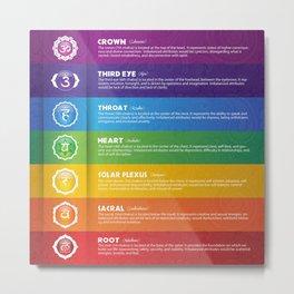 7 Chakra Chart & Symbols #17 Metal Print