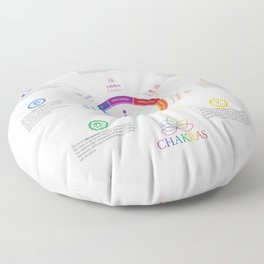 7 Chakras Art & Chart Floor Pillow