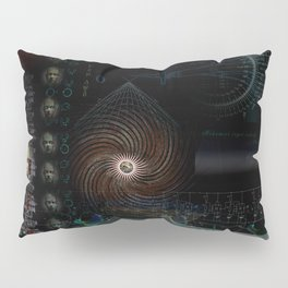 Engulfing the Iris Pillow Sham