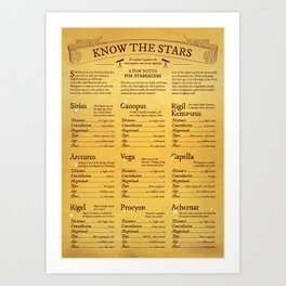 Know the Stars - A list of the brightest stars in the night sky Art Print