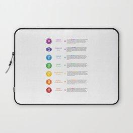 Seven Chakra Chart & Symbols #24 Laptop Sleeve