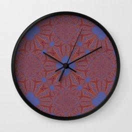 Sequential Baseline Mandala 12p Wall Clock